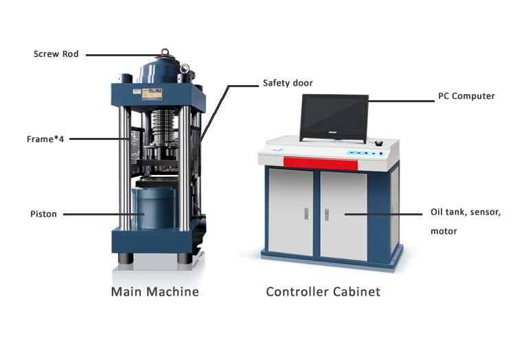压缩试验机主要部件